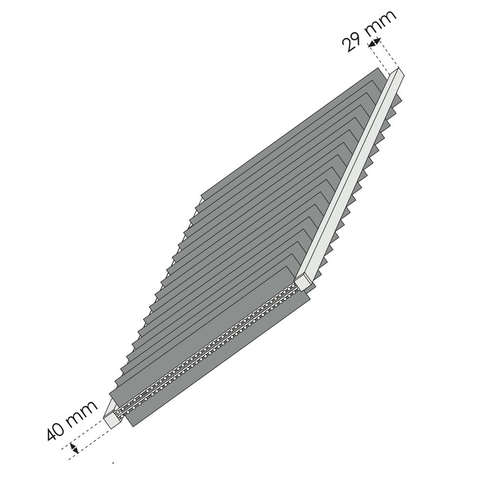Gráfico de estores horizontales.
